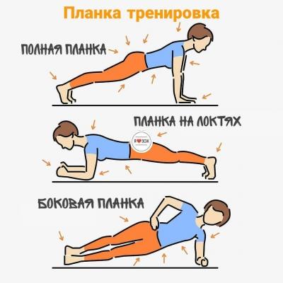 ТВОЯ ПЛАНКА